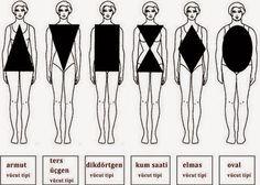No topo do bolo : Tipos de vestido de noiva para cada tipo de corpo