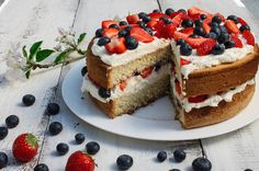 Sweet Recipes, Muffins, Cheesecake, Baking, Fruit, Desserts, Food, Pizza, Cakes