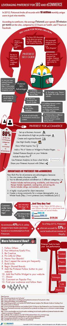 Ventajas de Pinterest en SEO y ecommerce #infografia #infographic #socialmedia #seo