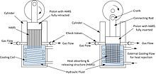 Compressed air energy storage - Wikipedia, the free encyclopedia
