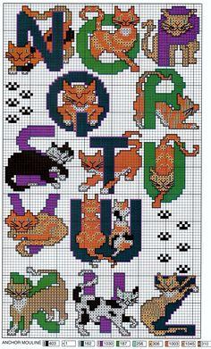 Kitty Letters N - Z