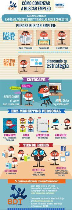 Cómo comenzar a buscar empleo #infografia #infographic #empleo