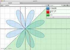 Graph, crea online gráficas de funciones matemáticas