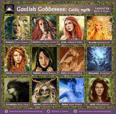 Gaulish Goddesses