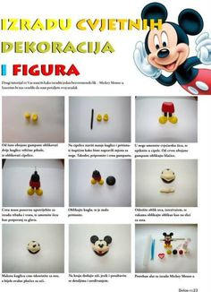 Tutorial Mickey Mouse - CakesDecor