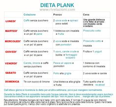 La dieta Plank è un sistema di calo ponderale da utilizzare solo per 2 settiman. The Plank diet is a weight loss system to be used only for 2 weeks at the end of which a slimming should be co Lemon Detox Cleanse, Health And Beauty, Health And Wellness, Fitness Diet, Health Fitness, Detoxification Diet, Detox Plan, Nutrition And Dietetics, 1200 Calories