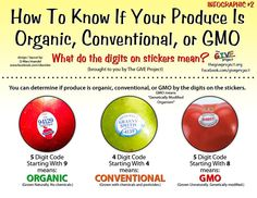 How to Tell if Your Produce is Organic? - - - ORGANIC - Stickers with 5 digit code starting with 9 - - -   CONVENTIONAL - Stickers with 4 digit code starting with 4 - - -   GMO - Stickers with 5 digit code starting with 8 - - -  Thanks The GIVE Project for this exceptional infographics. Facebook Link is below:  https://www.facebook.com/101healthyrecipes