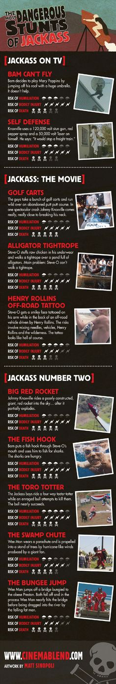 10 Most Dangerous Stunts of Jackass. Love these guys & would totally join in on most of the stunts, my dream! Haha