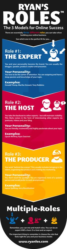 Expert, Host or Producer, which role do you play in your business? Where is your comfort zone? How often do you stretch into a new role to learn new skills?