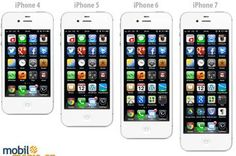 The new iPhone 7 has a great many new features, and comes with an absolutely new look. All this, have been greatly publicised by the manufacturing company Apple.