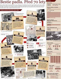 Konec druhé světové války / End of  second world war