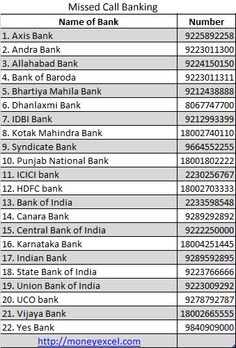 Missed call banking is a new way of banking, where you can give missed call with your register mobile number to avail banking facility.
