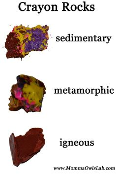 Use old crayons to make crayon rock cycle - sedimentary, igneous and metamorphic rocks! nice crayon rock cycle chart too. Science Classroom, Teaching Science, Science Education, Classroom Ideas, Engineering Science, Kindergarten Science, Future Classroom, Teaching Kids, Earth And Space Science