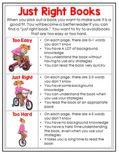Are your 3rd or 4th grade students struggling to find just right books? These anchor charts will help your students learn important reader's workshop routines. This resource is a must have for any upper elementary reading teacher.