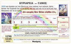 ΚΥΡΙΑΡΧΊΑ KAI ΓΆΜΟΣ Revelation