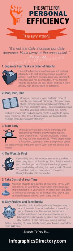 Infographics – Personal Efficiency – Self Growth #productivity #time #busy