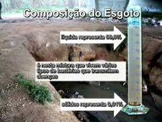 Fossas Sépticas Econômicas Pindamonhangaba