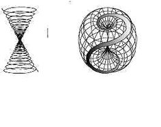 pure energies, as above, so below - as below so above (thee hour glass one ) and a black and white torus of electro-magnetics.. life...
