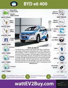 byd e6 electric vehicle performance specifications and more