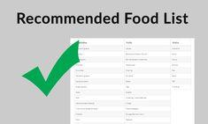 Dr. Sebi Food List | Updated