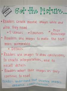 mental images- purpose anchor chart
