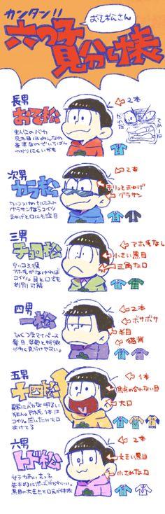おそ松さん Osomatsu-san