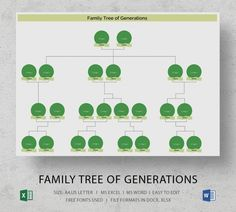 Are you about to create your family tree? Well, you might want to distribute the family tree for all your siblings during a family re-union as a precious keepsake. Family Reunion Games, Family Games, Family Reunions, Group Games, Blank Family Tree Template, Pedigree Chart, Board Game Geek, Board Games, Family Tree Research