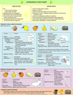 Clear Lake Wine Tasting: grape profiles
