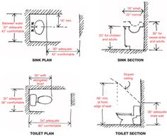 Minimum Size Requirements For Powder Rooms Toilet Placement Must Have 30 Side To Side