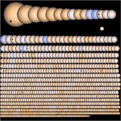 NASA Kepler Results Usher in a New Era of Astronomy | NASA