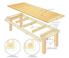 Build A Patio Harvest Table Gartenmöbel: Es hat etwas mit der Einfachheit eines. Build A Patio Harvest Table Garden Furniture: It has something with the simplicity of a table and the joy Diy Garden Furniture, Diy Outdoor Furniture, Furniture Projects, Rustic Furniture, Modern Furniture, Furniture Design, Furniture Layout, Antique Furniture, Farmhouse Furniture