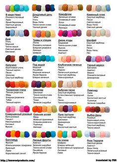 Мини-памятка о том, как правильно сочетать цвета при вязании | Журнал Вдохновение Рукодельницы