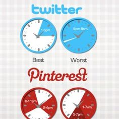 Best and Worst Times to Post to Social Media | Visual.ly