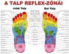 Massage, Therapy, Google, Products, Healing, Gadget, Massage Therapy