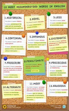 12 Most Misunderstood English Words #english #words #languages #learning