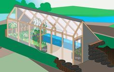 5 Northern Greenhouse Examples (for cold climates)