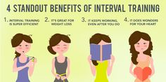 Interval Training - 4 Standout Benefits