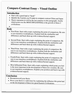 compare/contrast essay outline - Google Search | Education | Pinterest