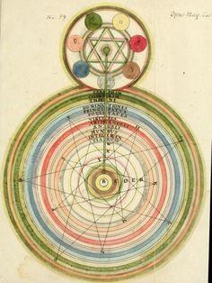 Georg von Welling. Opus mago-cabalisticum et theologicum : vom Uhrsprung und Erzeugung des Saltzes, dessen Natur und Eigenschafft, wie auch dessen Nutz und Gebrauch … (1719)