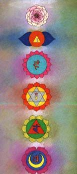 Chakra is a concept referring to a flowing energy which, according to traditional Indian medicine, are believed to exist in the surface of the subtle body of living beings.