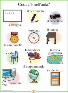 Italian Classroom Items Poster #italianlessons