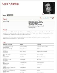 32 Brilliant Celebrity and Celebrity Wannabe Actors' Resumes | Blog