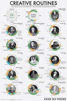 Creative Routines #infographic