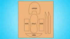 Zapatos diy