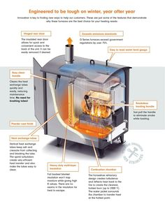 Homemade Outdoor Wood Furnace Plans Wood Boiler