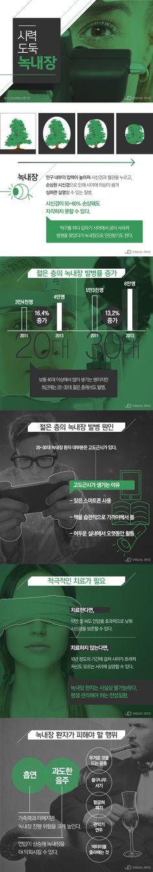 '20대도 안심할 수 없다'…시력도둑 녹내장 [인포그래픽] #eye / #Infographic ⓒ 비주얼다이브 무단 복사·전재·재배포 금지