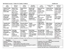 feed your family of 4 for 50 a week free printable menu included