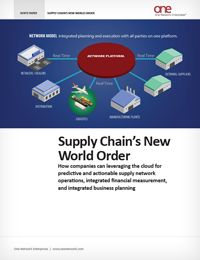 Supply Chain's New World Order - how supply chain is rapidly evolving, new methods and techniques for simplifying and revitalizing your supply chain.
