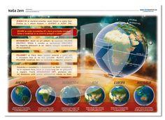 Naša Zem | datakabinet.sk