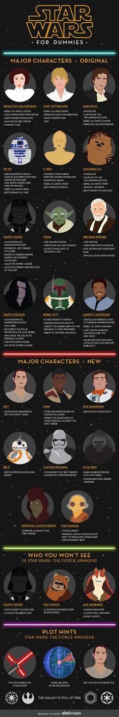 Everything all Star Wars novices need to know about Star Wars: The Force Awakens!
